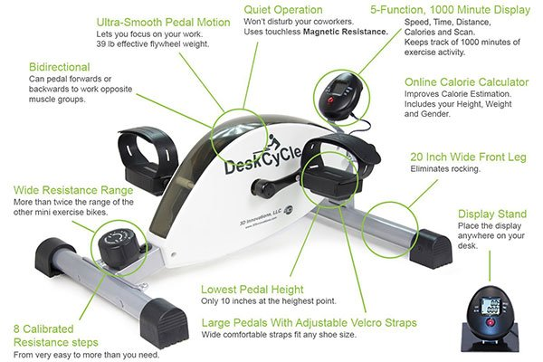 DeskCycle-Desk-Exercise-Bike-Pedal-Exerciser